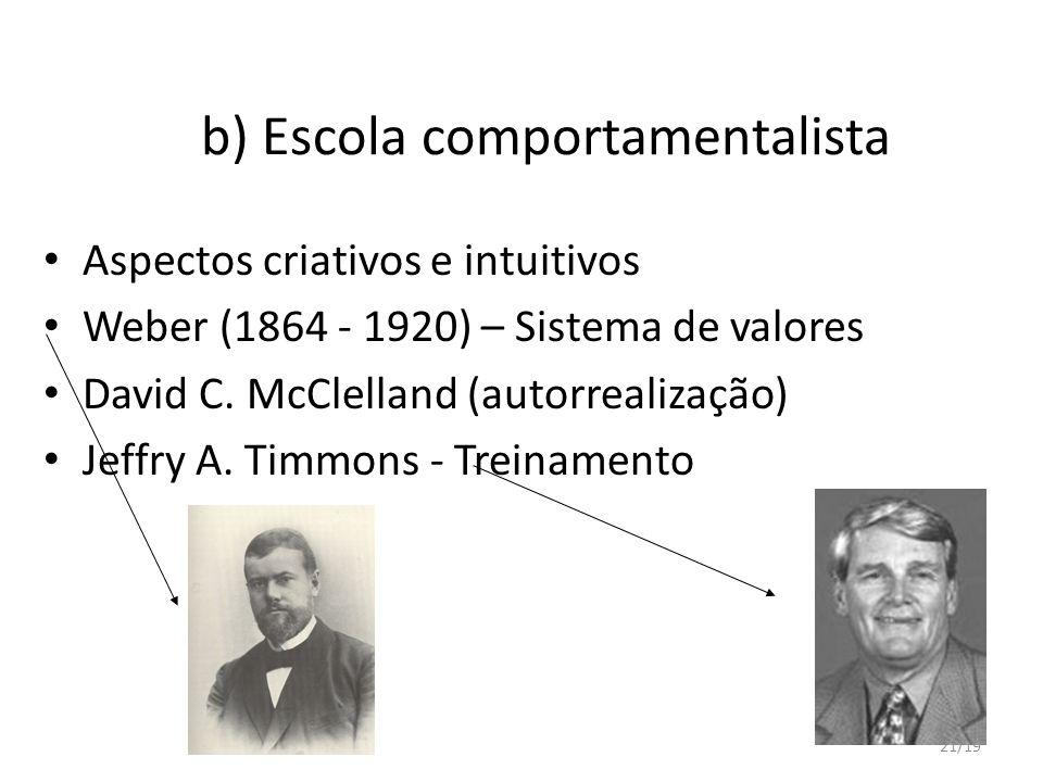 b) Escola comportamentalista
