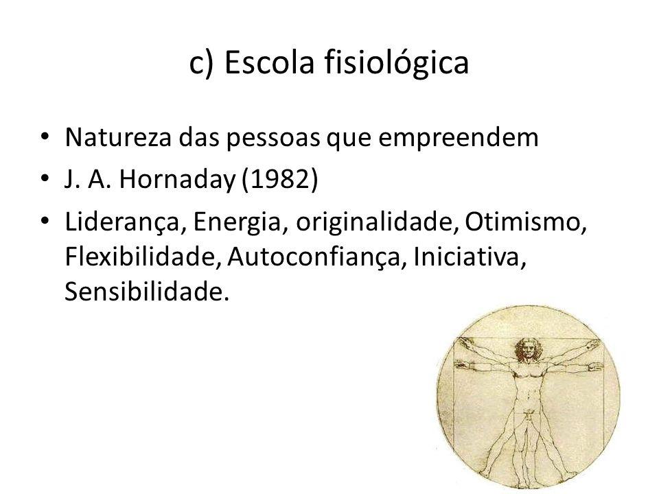 c) Escola fisiológica Natureza das pessoas que empreendem