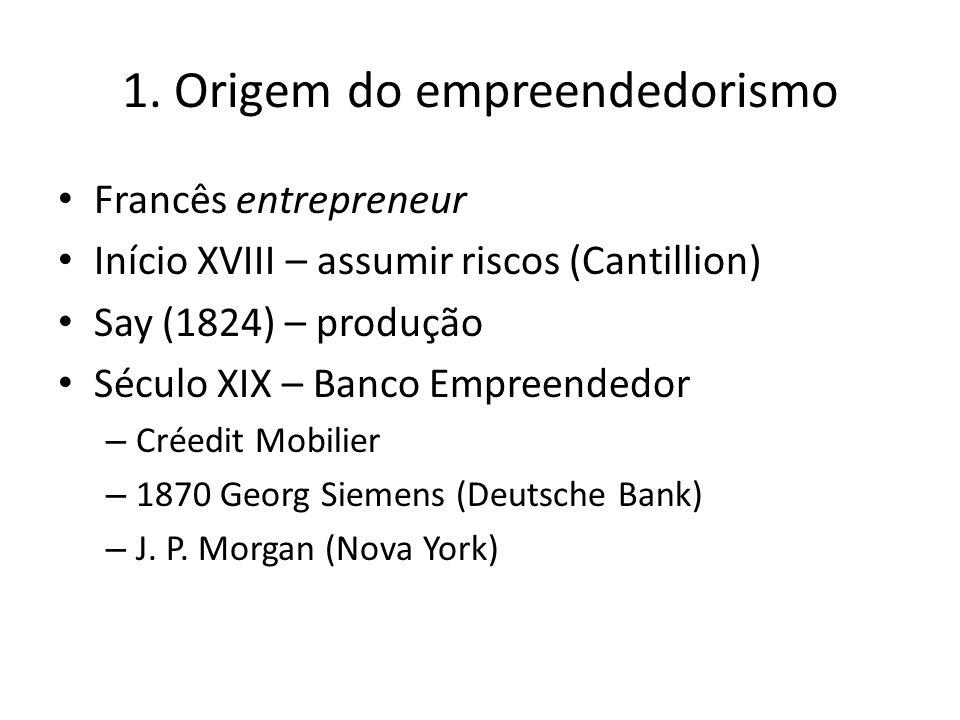 1. Origem do empreendedorismo