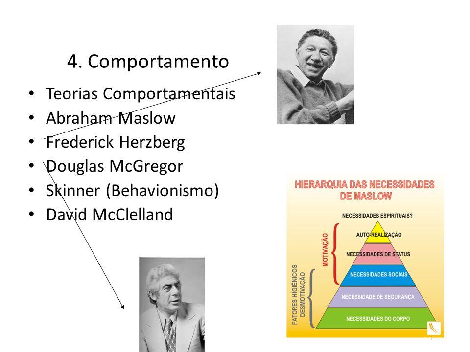4. Comportamento Teorias Comportamentais Abraham Maslow