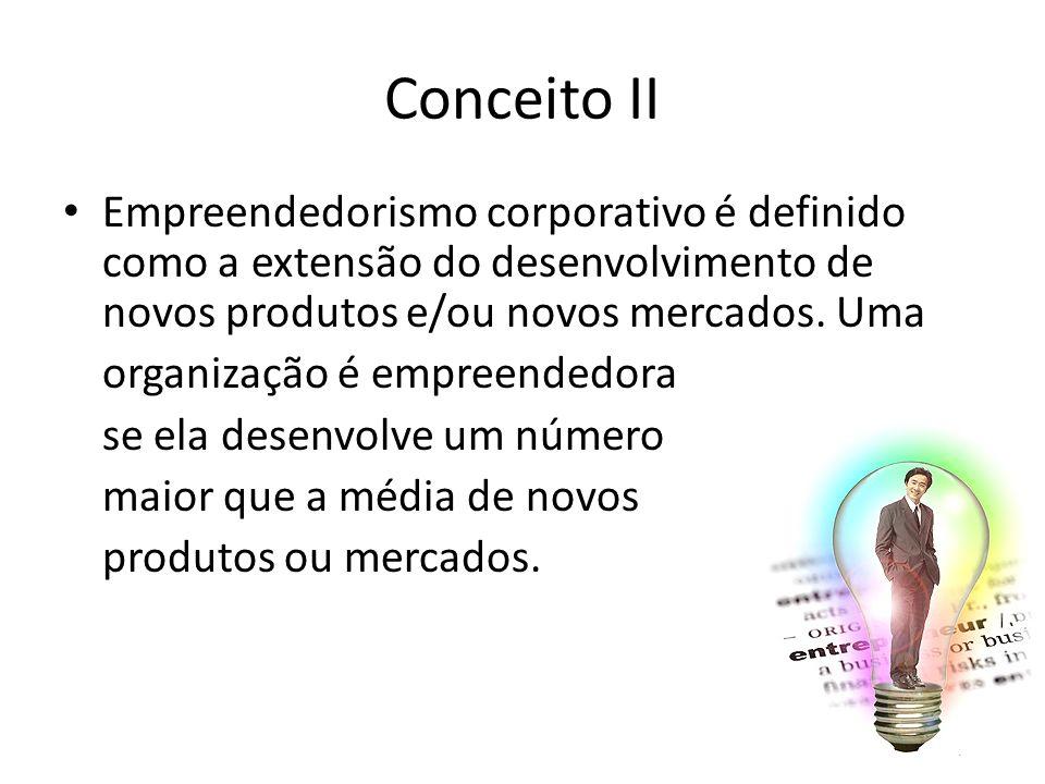 Conceito II Empreendedorismo corporativo é definido como a extensão do desenvolvimento de novos produtos e/ou novos mercados. Uma.