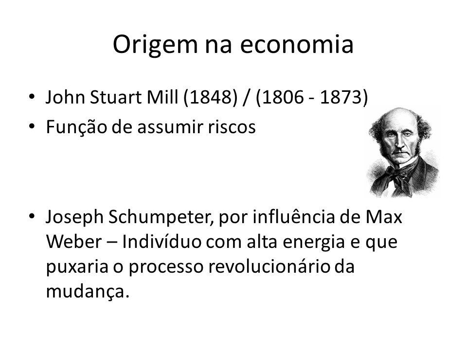 Origem na economia John Stuart Mill (1848) / (1806 - 1873)