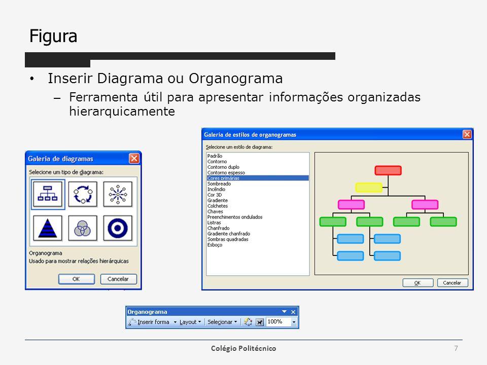 Figura Inserir Diagrama ou Organograma