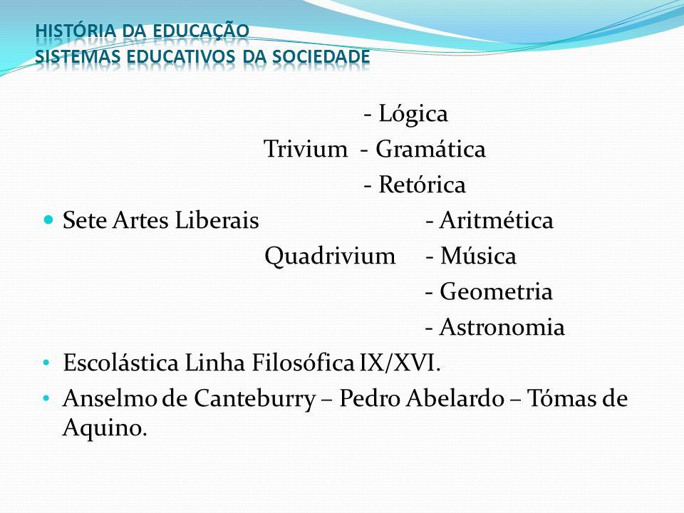 HISTÓRIA DA EDUCAÇÃO SISTEMAS EDUCATIVOS DA SOCIEDADE