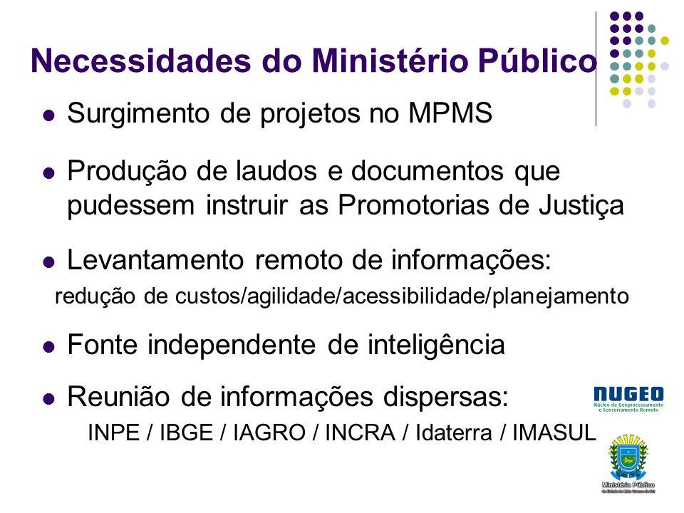 Necessidades do Ministério Público