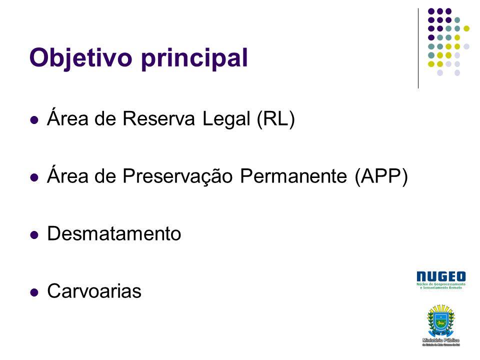 Objetivo principal Área de Reserva Legal (RL)