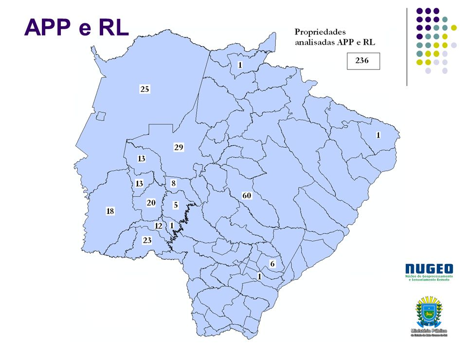 APP e RL