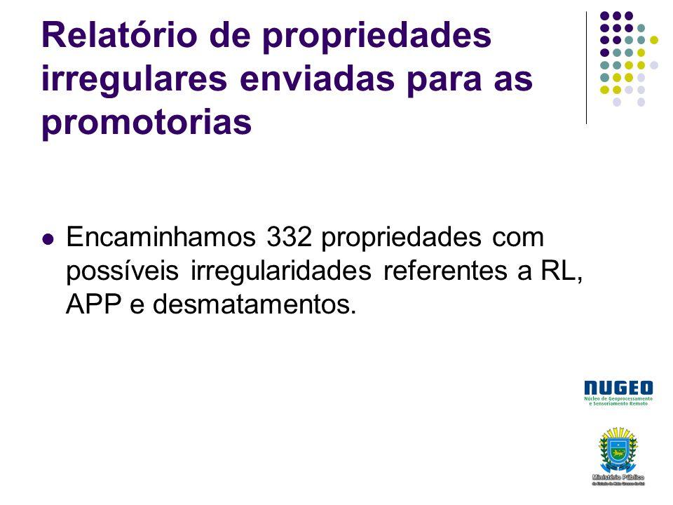 Relatório de propriedades irregulares enviadas para as promotorias