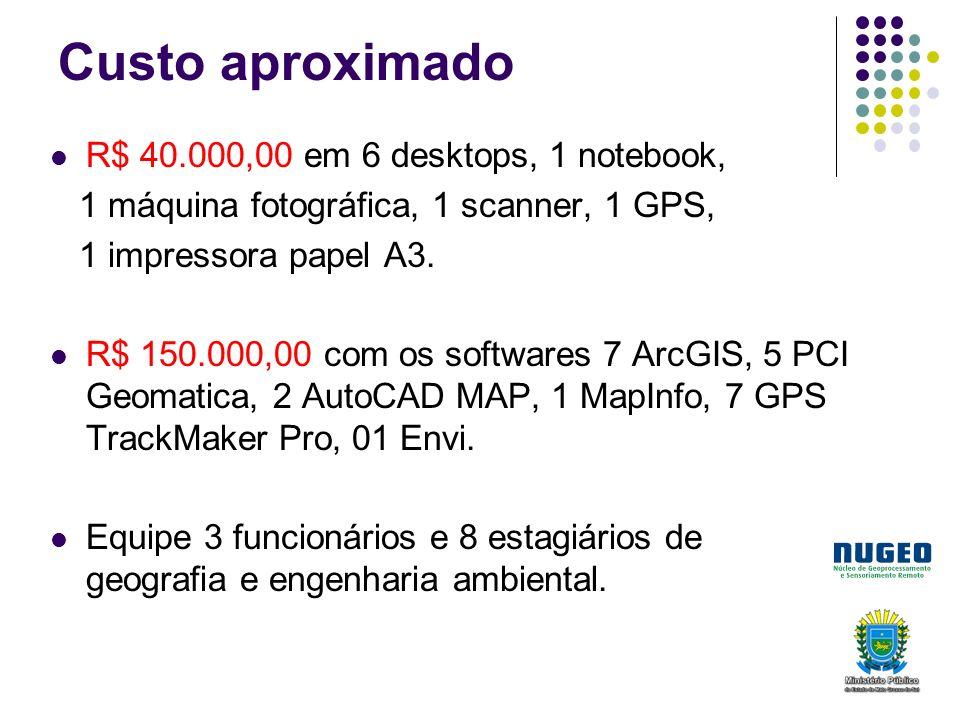 Custo aproximado R$ 40.000,00 em 6 desktops, 1 notebook,