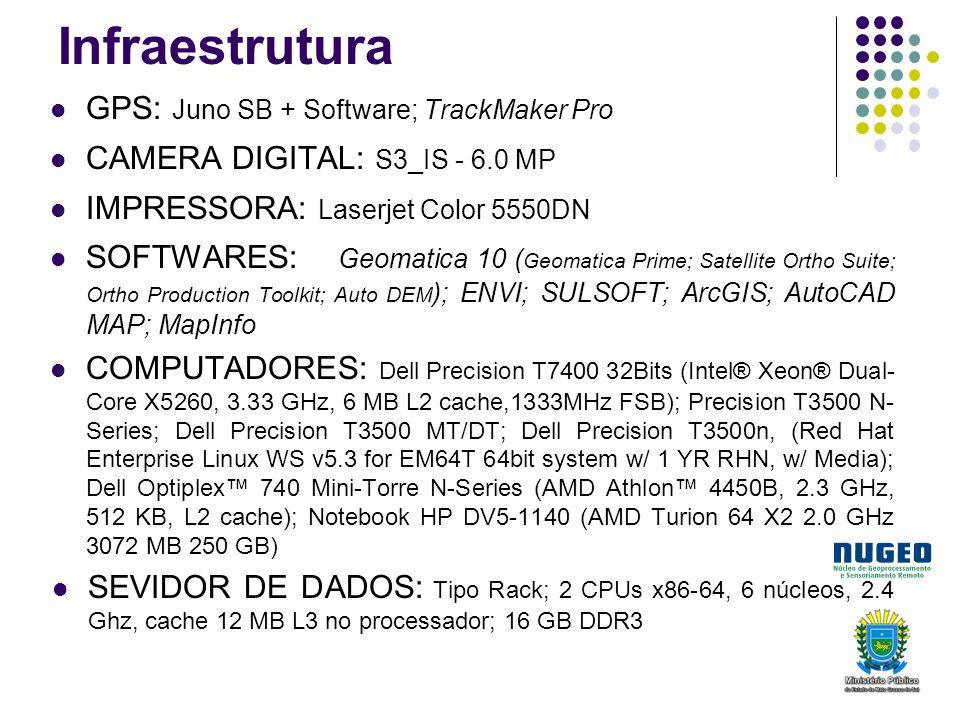 Infraestrutura GPS: Juno SB + Software; TrackMaker Pro