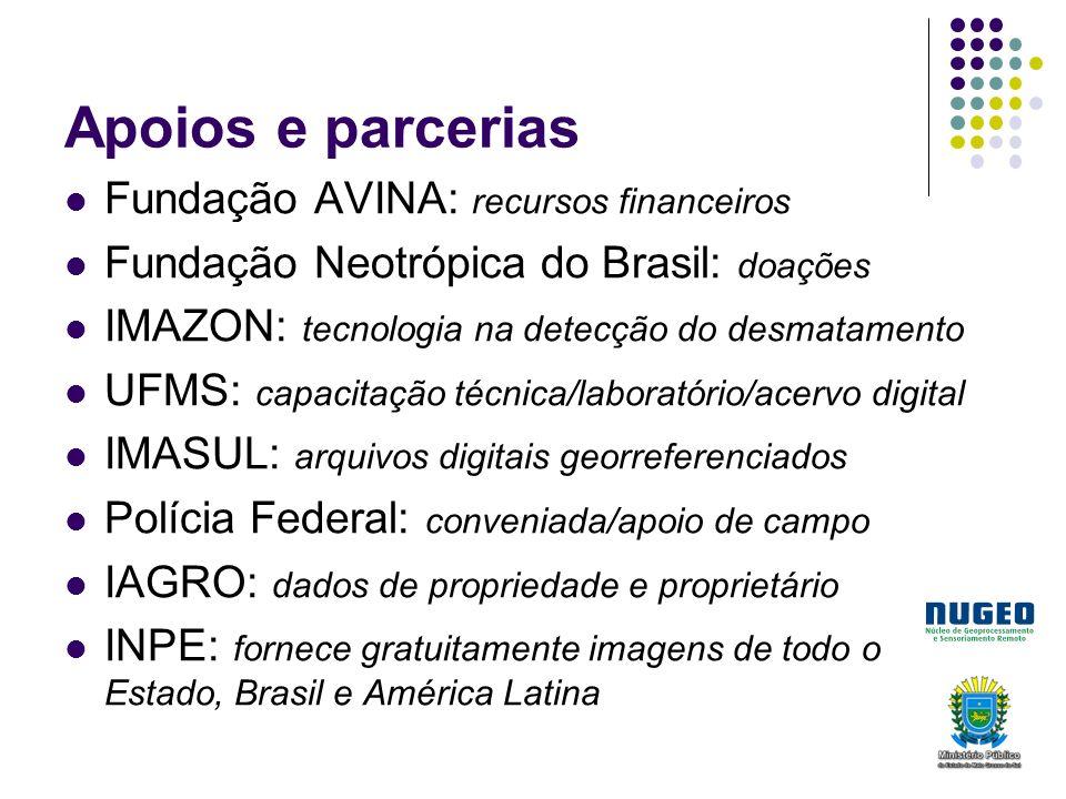 Apoios e parcerias Fundação AVINA: recursos financeiros