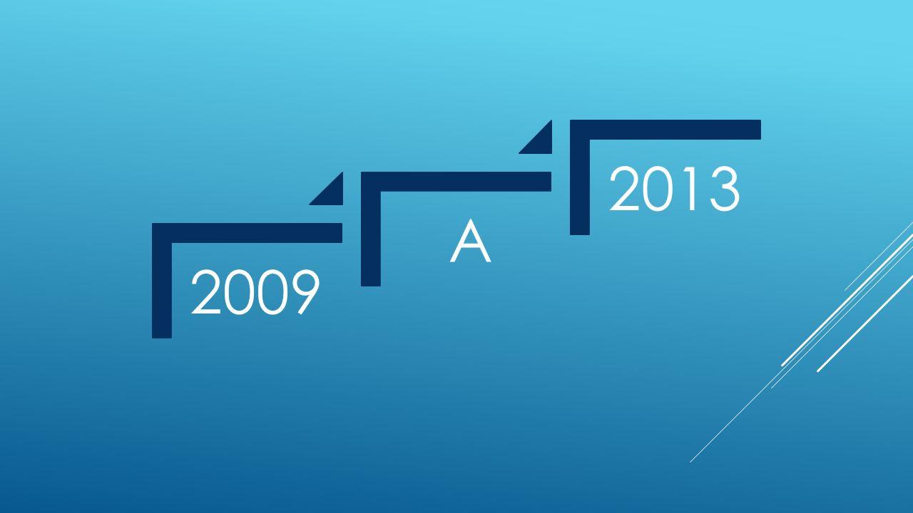 2009 A 2013
