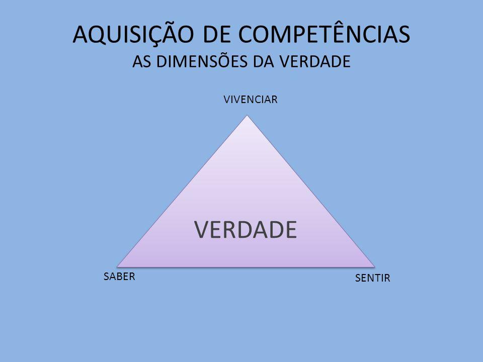 AQUISIÇÃO DE COMPETÊNCIAS AS DIMENSÕES DA VERDADE
