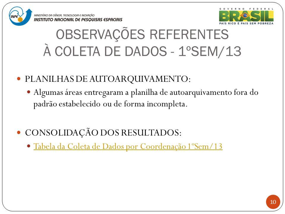 OBSERVAÇÕES REFERENTES À COLETA DE DADOS - 1ºSEM/13