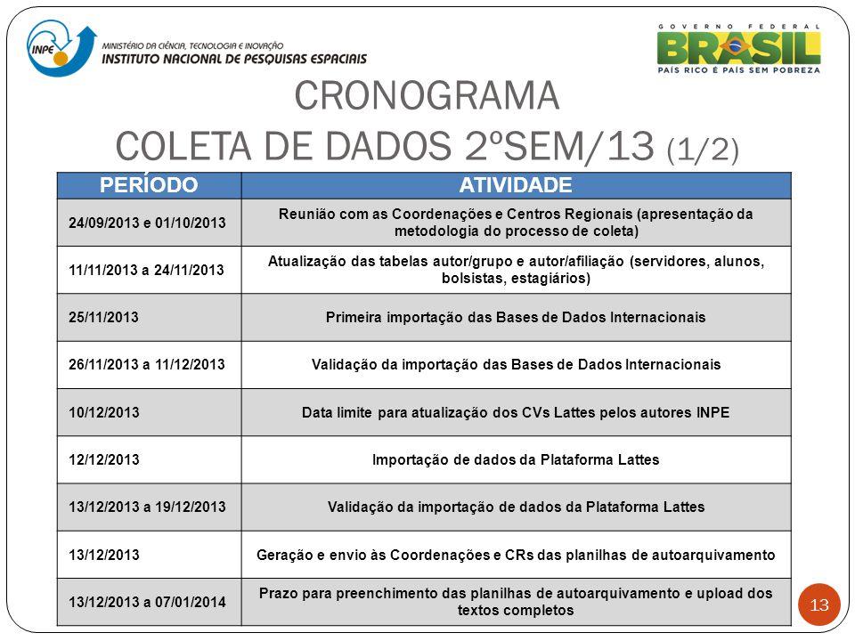 CRONOGRAMA COLETA DE DADOS 2ºSEM/13 (1/2)