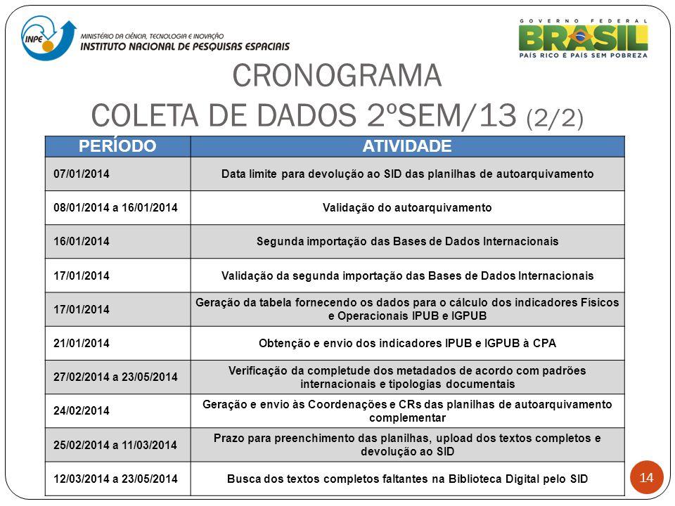CRONOGRAMA COLETA DE DADOS 2ºSEM/13 (2/2)