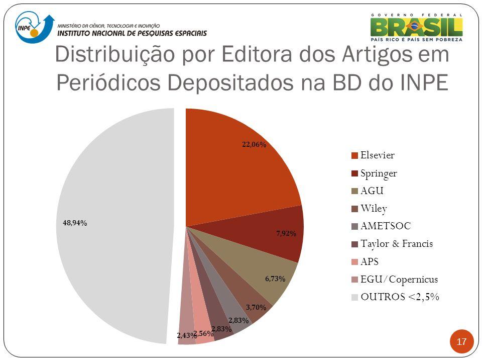 Distribuição por Editora dos Artigos em Periódicos Depositados na BD do INPE