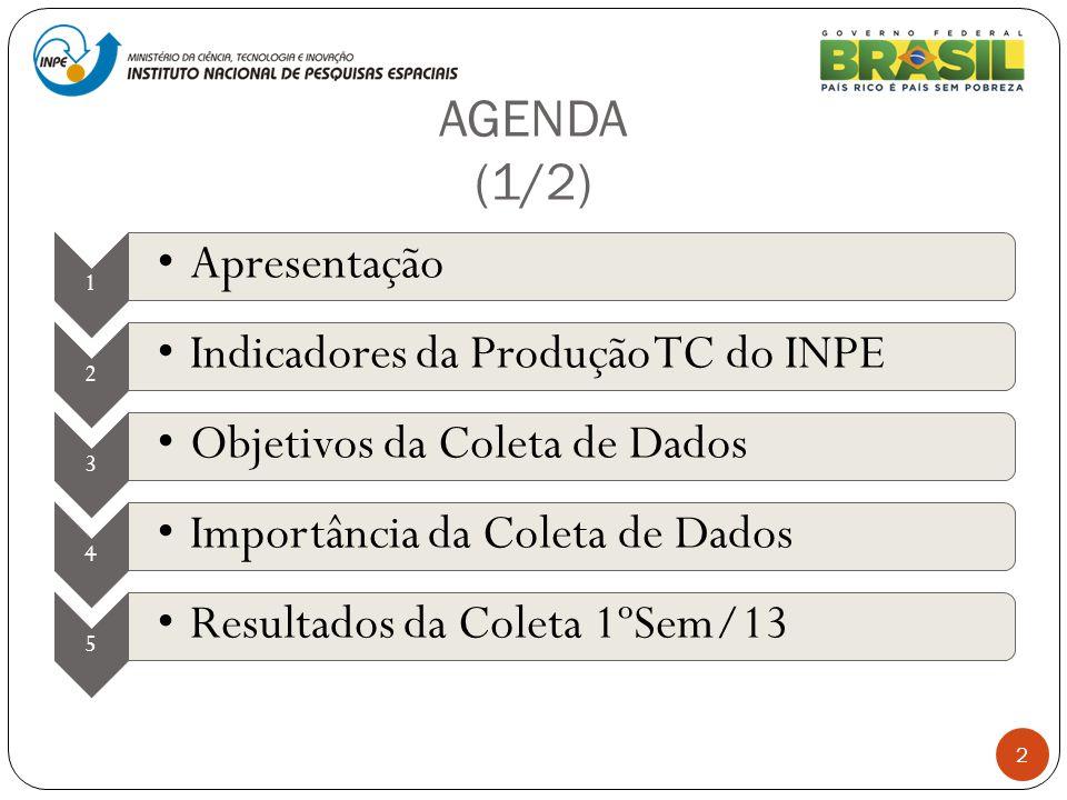 AGENDA (1/2) 1 Apresentação 2 Indicadores da Produção TC do INPE 3