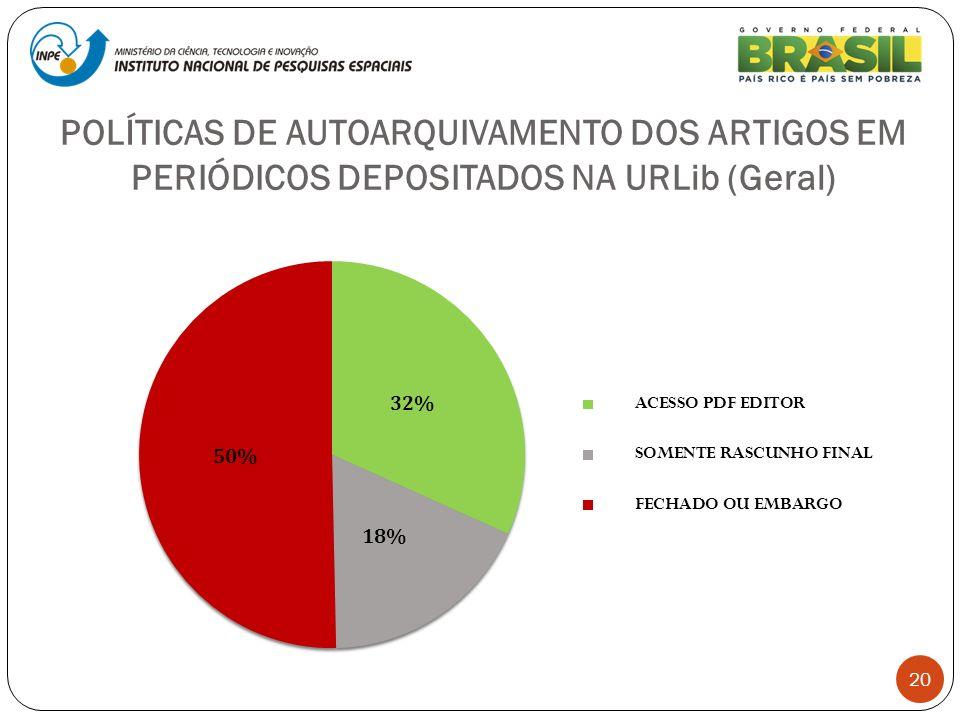 POLÍTICAS DE AUTOARQUIVAMENTO DOS ARTIGOS EM PERIÓDICOS DEPOSITADOS NA URLib (Geral)