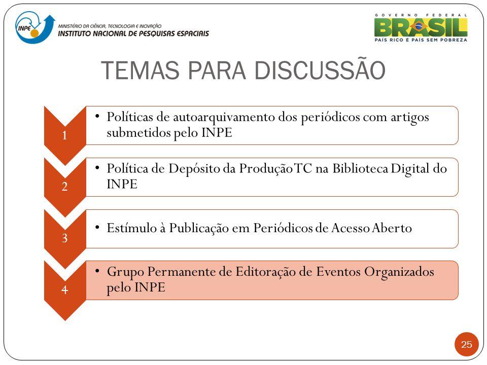 TEMAS PARA DISCUSSÃO 1. Políticas de autoarquivamento dos periódicos com artigos submetidos pelo INPE.