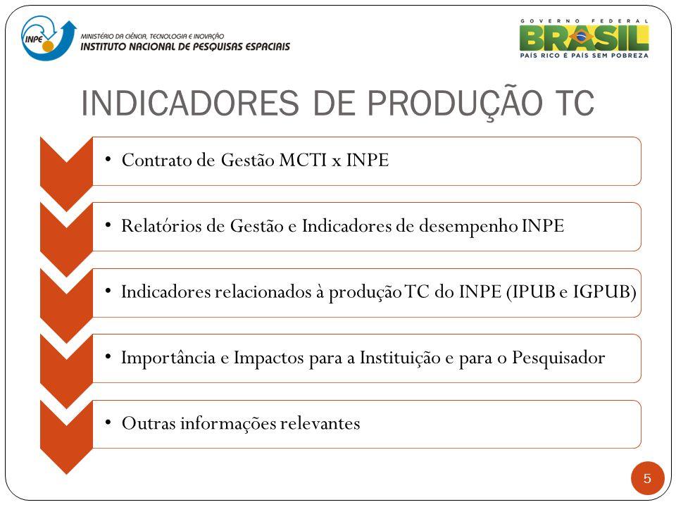 INDICADORES DE PRODUÇÃO TC