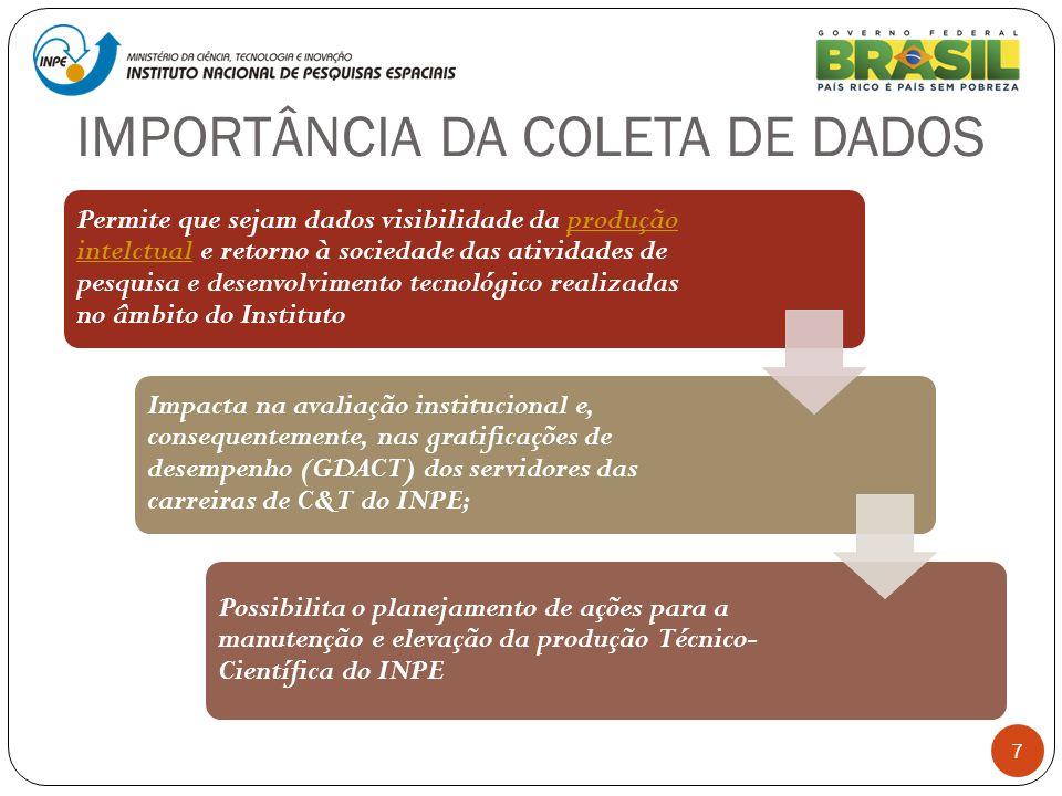 IMPORTÂNCIA DA COLETA DE DADOS