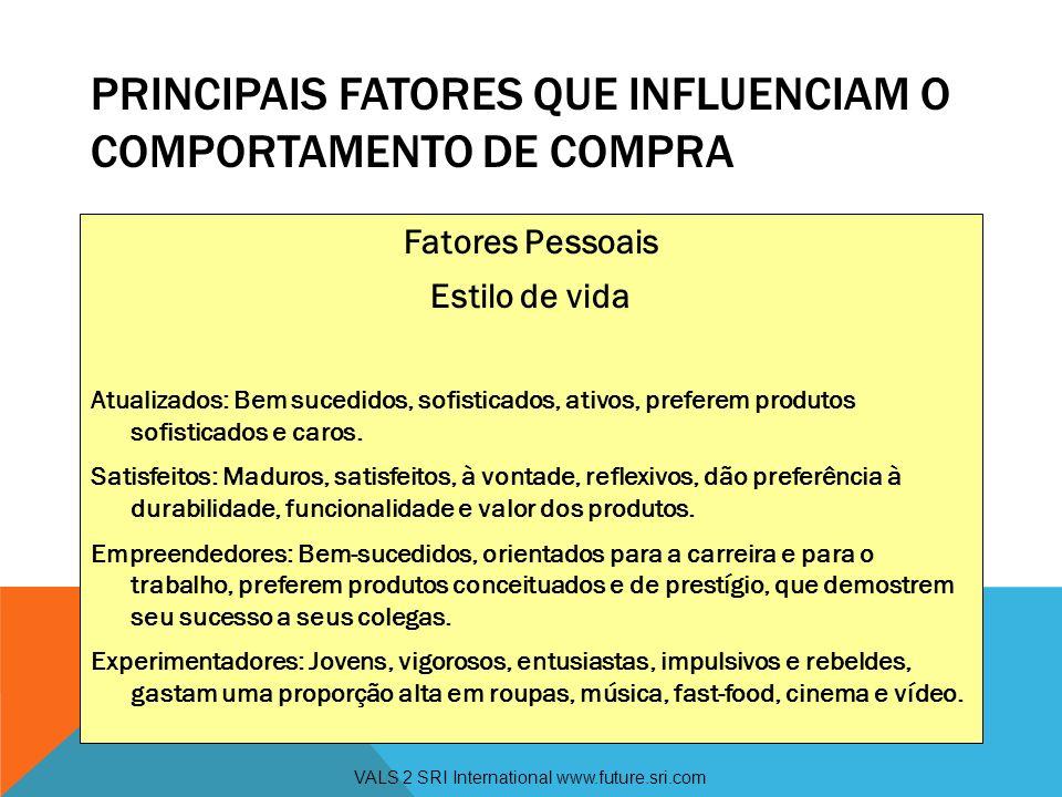 Principais fatores que influenciam o comportamento de compra