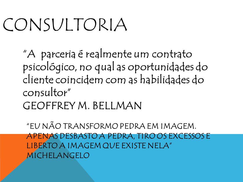 Consultoria A parceria é realmente um contrato psicológico, no qual as oportunidades do cliente coincidem com as habilidades do consultor