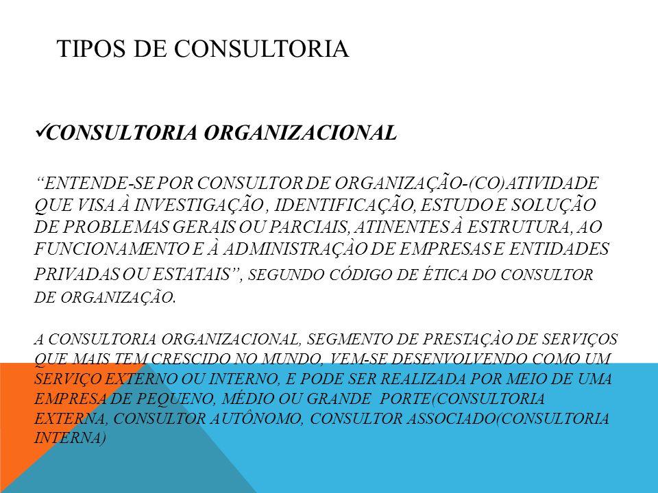 TIPOS DE CONSULTORIA CONSULTORIA ORGANIZACIONAL