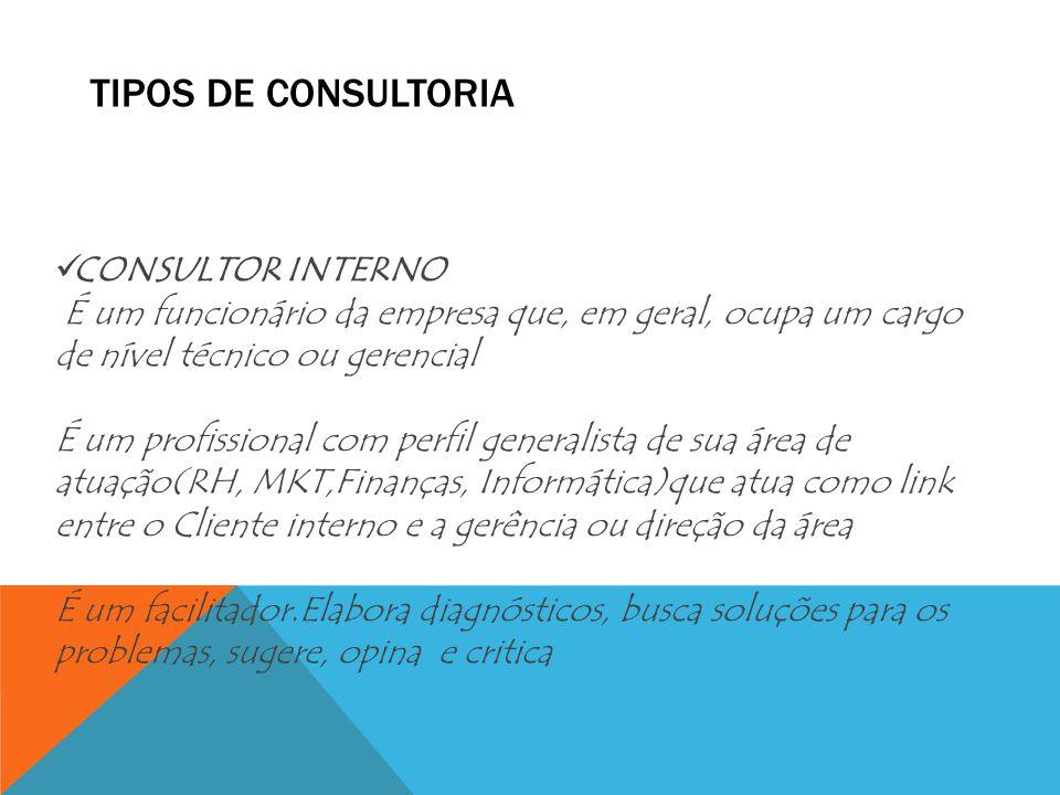 TIPOS DE CONSULTORIA CONSULTOR INTERNO