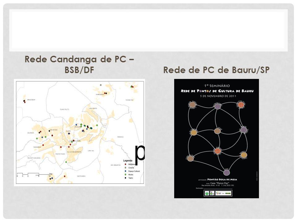 Rede Candanga de PC – BSB/DF