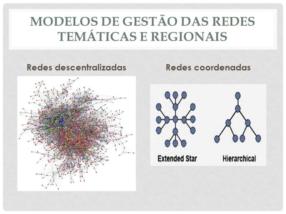 Modelos de gestão das redes Temáticas e regionais