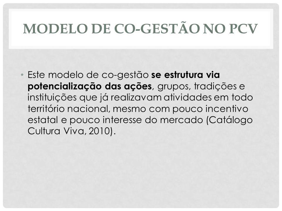Modelo de co-gestão no pcv