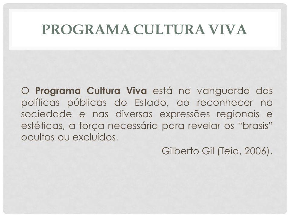 Programa cultura viva