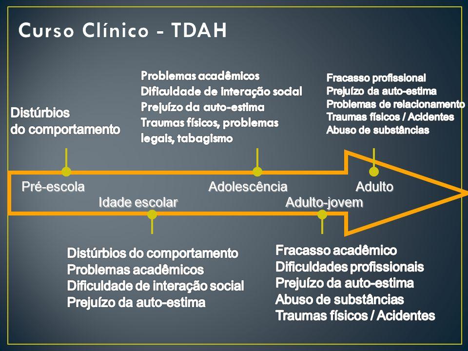 Curso Clínico - TDAH Problemas acadêmicos Dificuldade de interação social Prejuízo da auto-estima Traumas físicos, problemas legais, tabagismo.