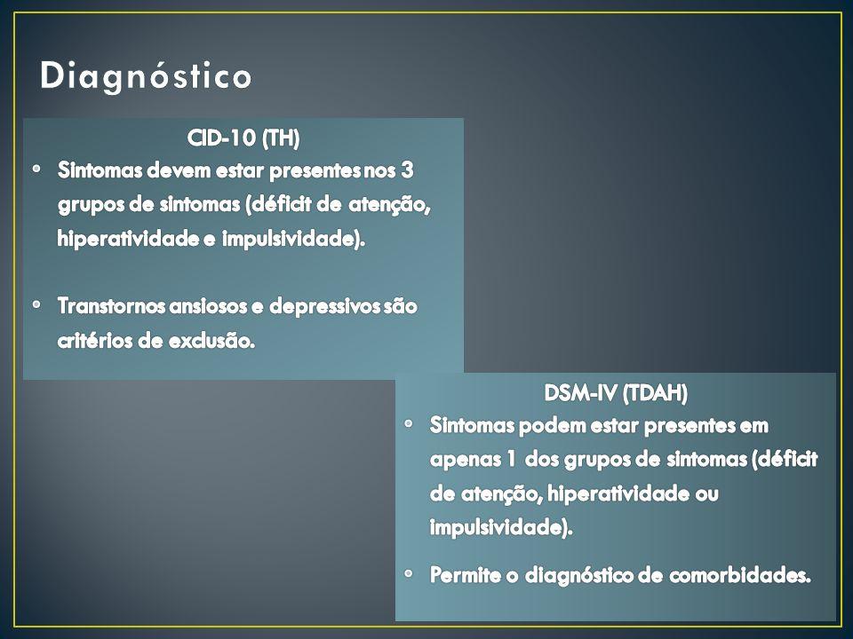 Diagnóstico CID-10 (TH) Sintomas devem estar presentes nos 3 grupos de sintomas (déficit de atenção, hiperatividade e impulsividade).