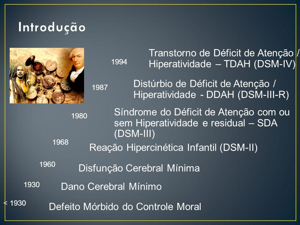 Introdução Transtorno de Déficit de Atenção / Hiperatividade – TDAH (DSM-IV) 1994. Distúrbio de Déficit de Atenção /