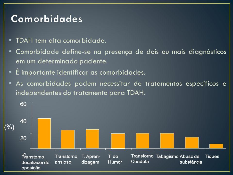 Comorbidades TDAH tem alta comorbidade.