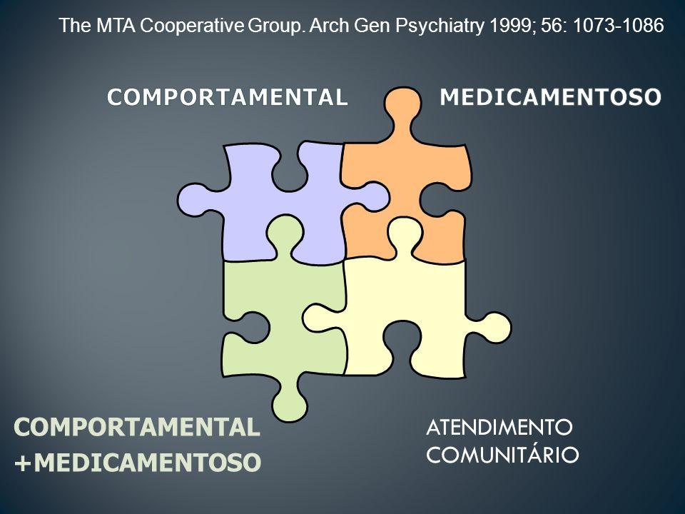 COMPORTAMENTAL MEDICAMENTOSO