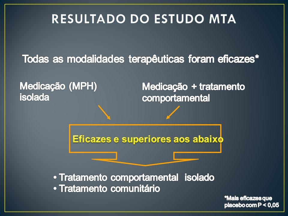 RESULTADO DO ESTUDO MTA