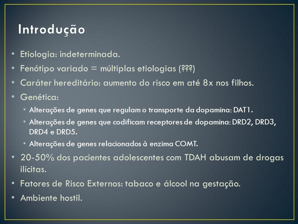 Introdução Etiologia: indeterminada.