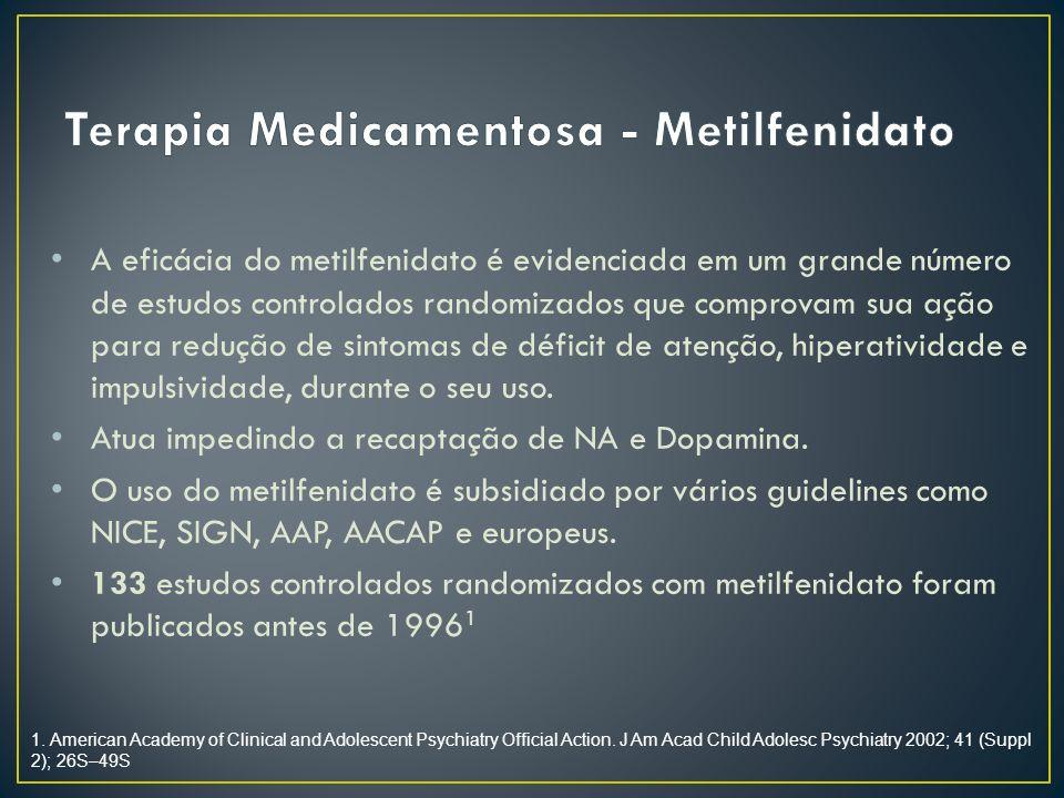 Terapia Medicamentosa - Metilfenidato