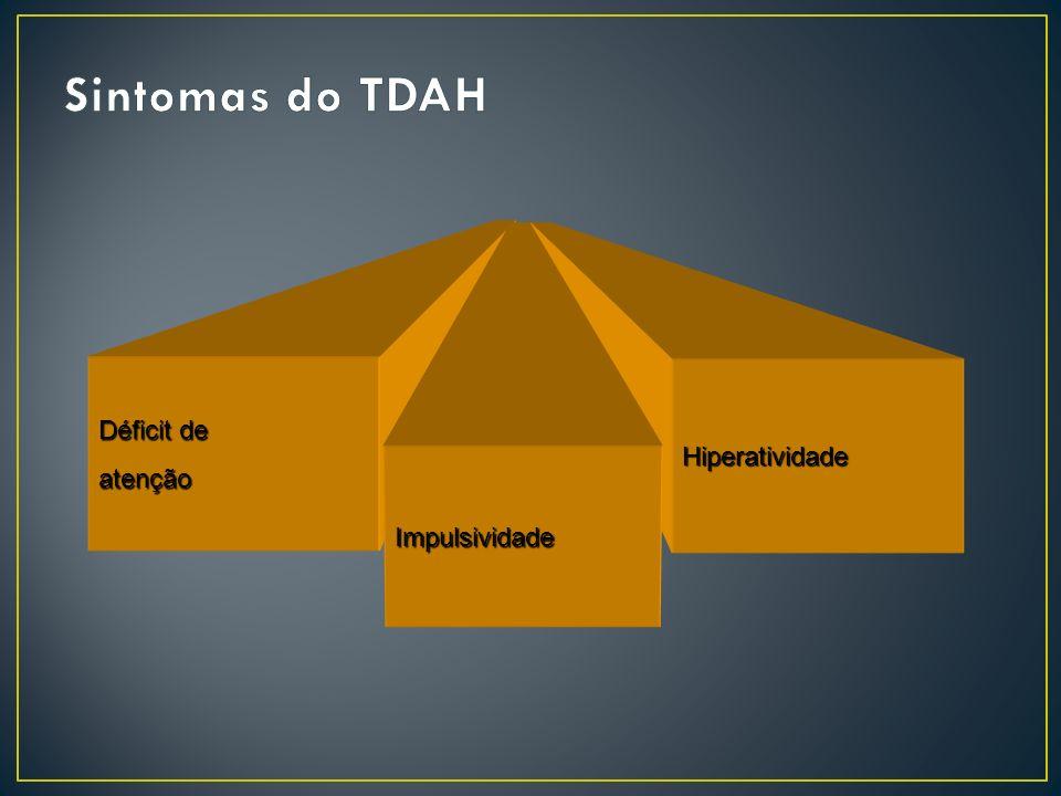 Sintomas do TDAH Déficit de atenção Hiperatividade Impulsividade
