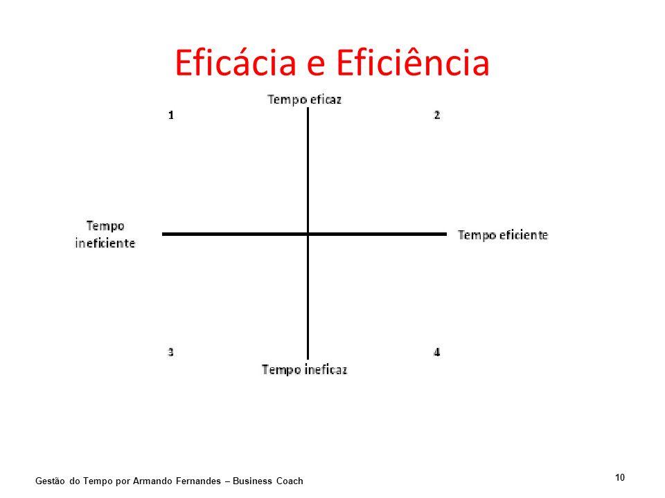Eficácia e Eficiência Gestão do Tempo por Armando Fernandes – Business Coach