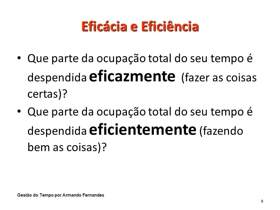 Eficácia e Eficiência Que parte da ocupação total do seu tempo é despendida eficazmente (fazer as coisas certas)
