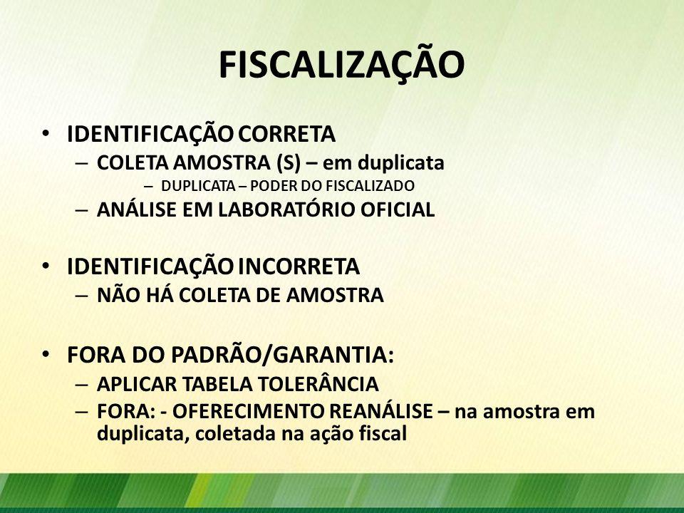 FISCALIZAÇÃO IDENTIFICAÇÃO CORRETA IDENTIFICAÇÃO INCORRETA