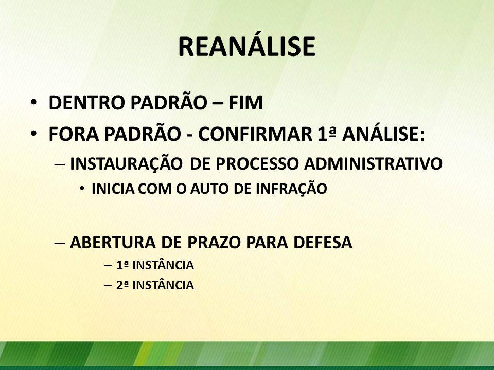 REANÁLISE DENTRO PADRÃO – FIM FORA PADRÃO - CONFIRMAR 1ª ANÁLISE: