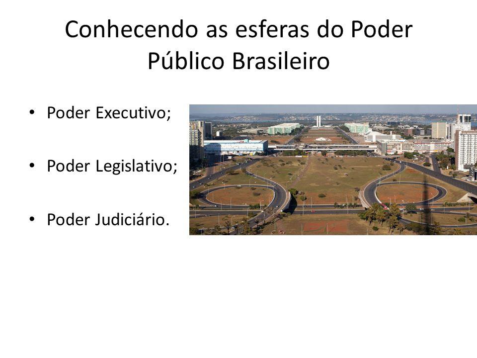 Conhecendo as esferas do Poder Público Brasileiro