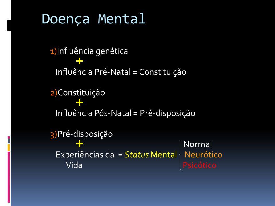 Doença Mental 1)Influência genética 