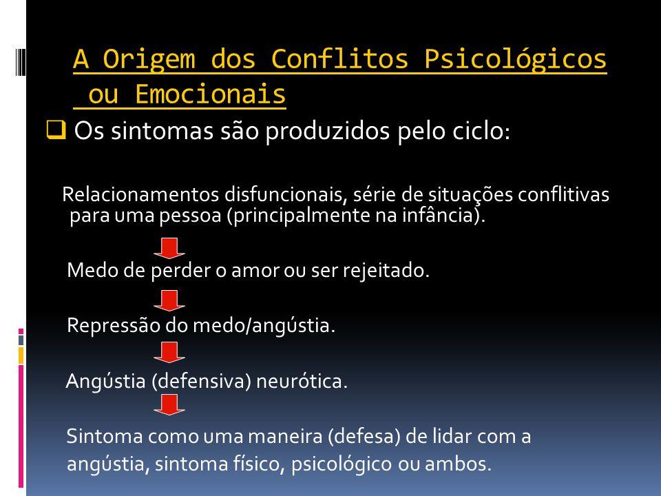 A Origem dos Conflitos Psicológicos ou Emocionais